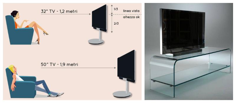 distanza corretta tv divano